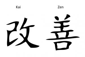 Znaky Kai a Zen