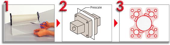 Prescale használata