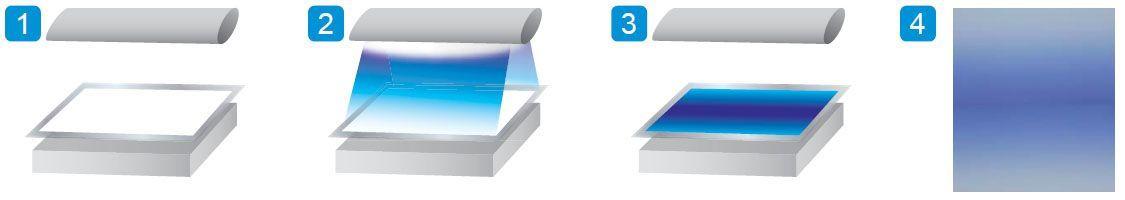 UVScale használat